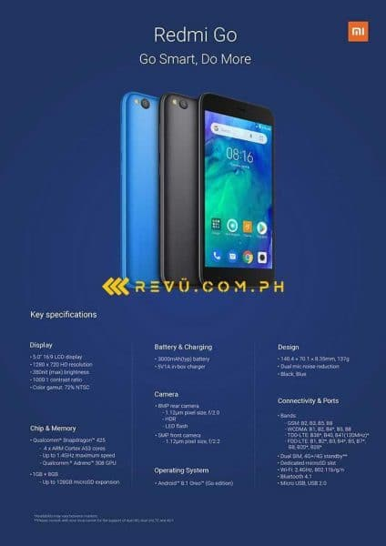 Xiaomi Android Go