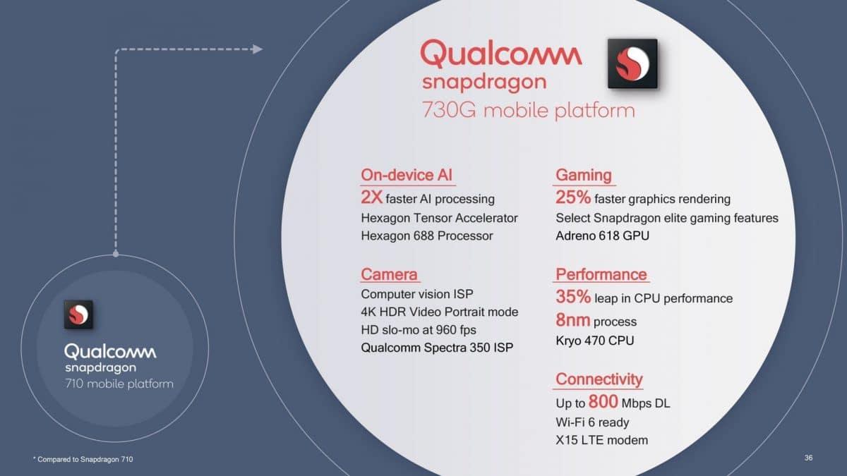 Snapdragon serie 730G