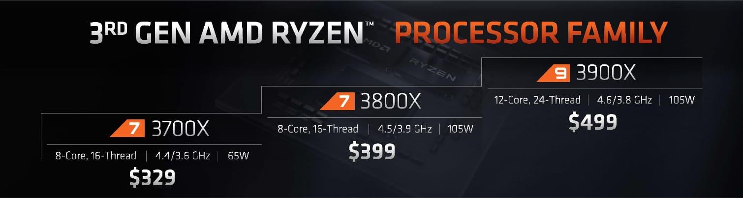 Precio-procesadores-tercera-genracion-ryzen-3000