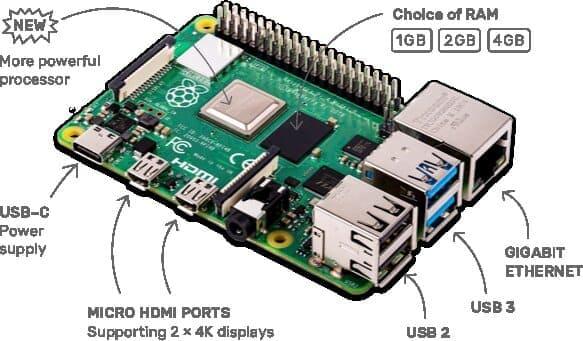 Raspberry-Pi-4-modelos