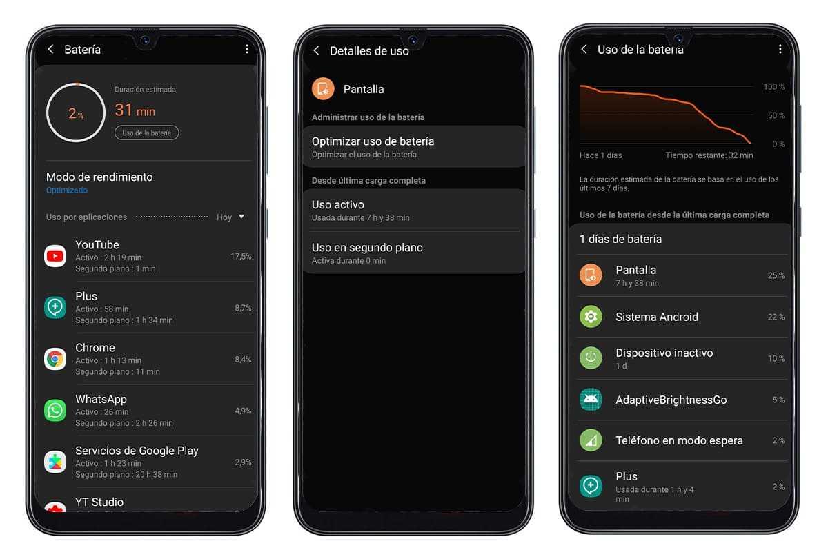 bateria-redes-sociales-Galaxy-A50