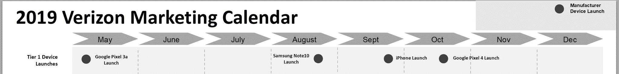 calendario-verizon-lanzamiento-google-pixel-4