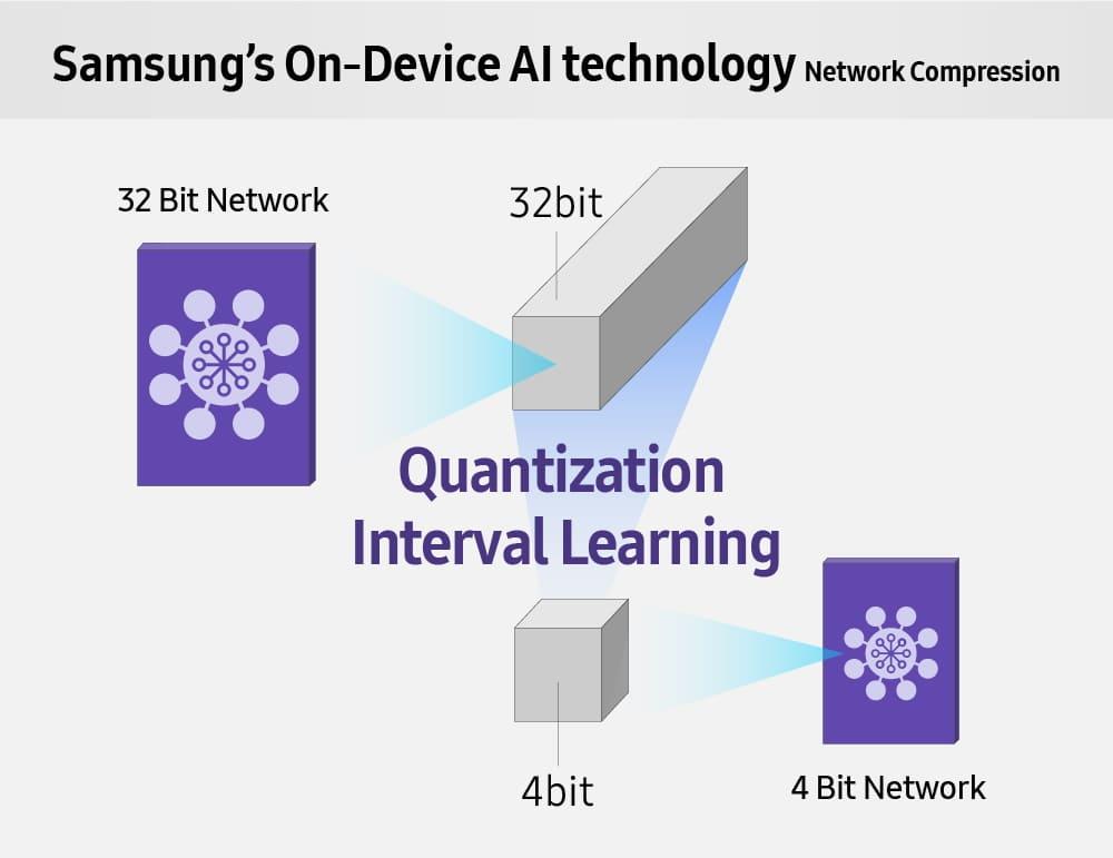 AI-Samsung-en-dispositivo