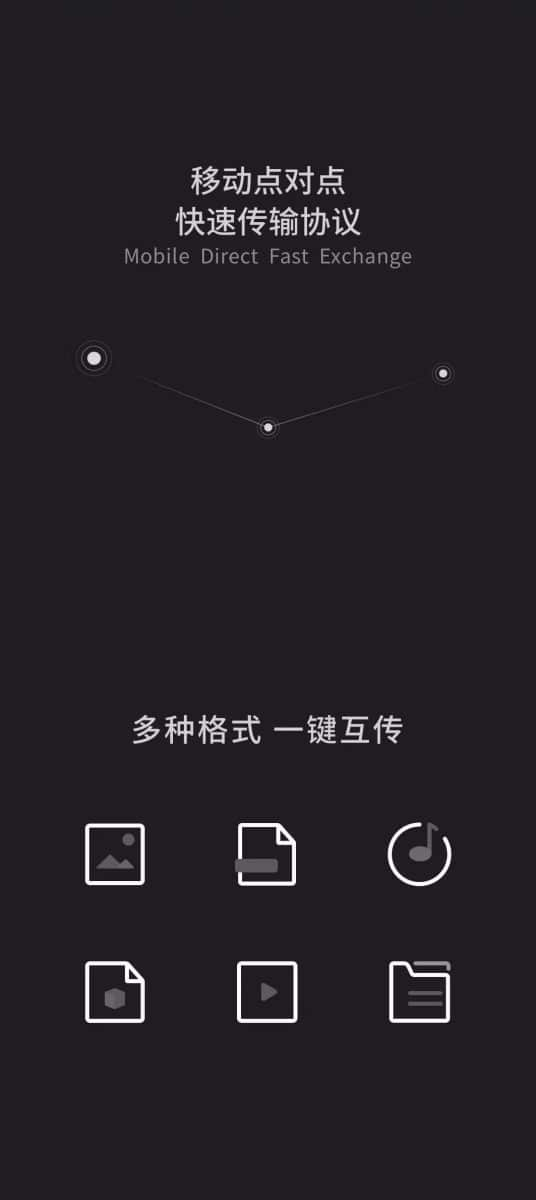 Xiaomi-AirDrop
