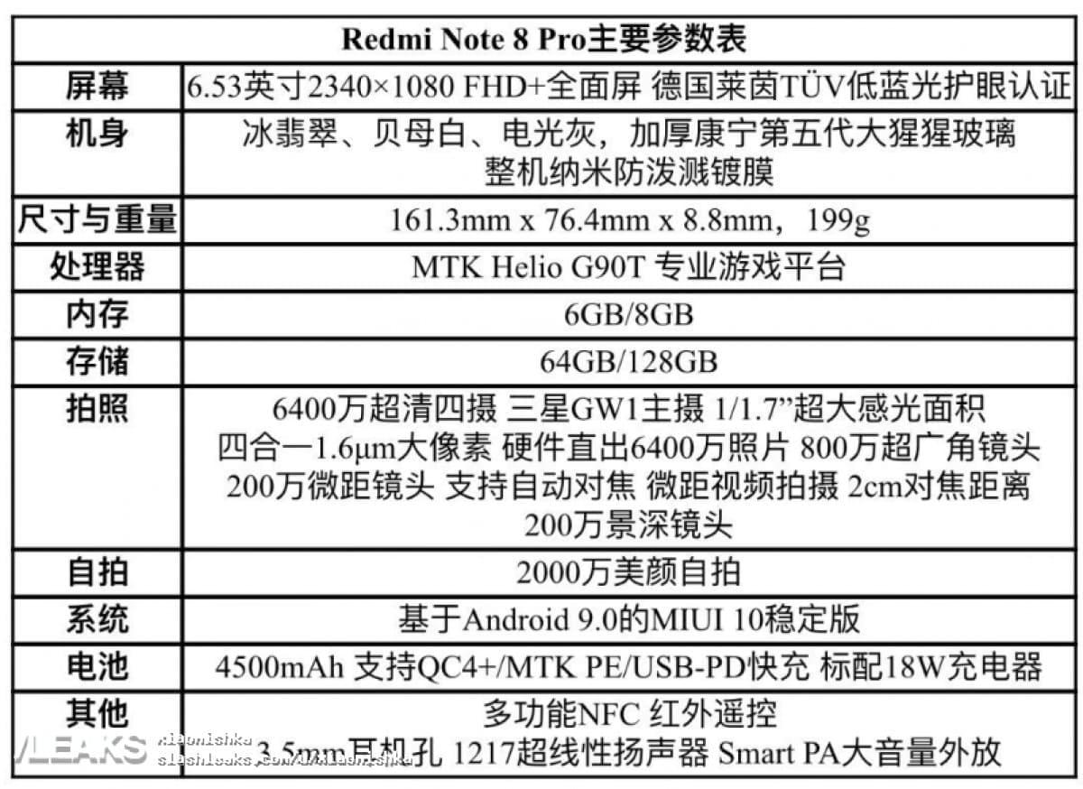 especificaciones-Redmi-Note-8-Pro