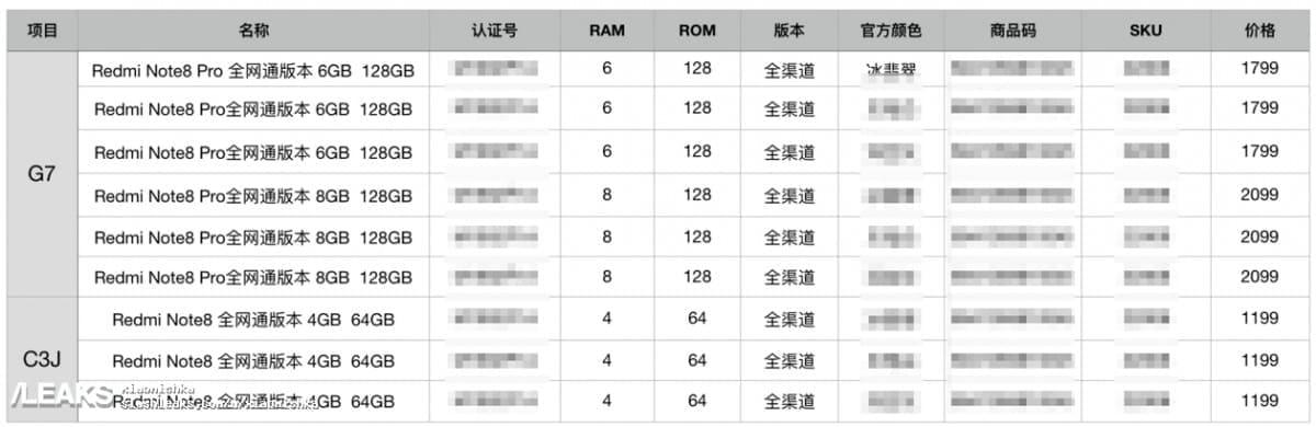 precios-Redmi-Note-8-Pro