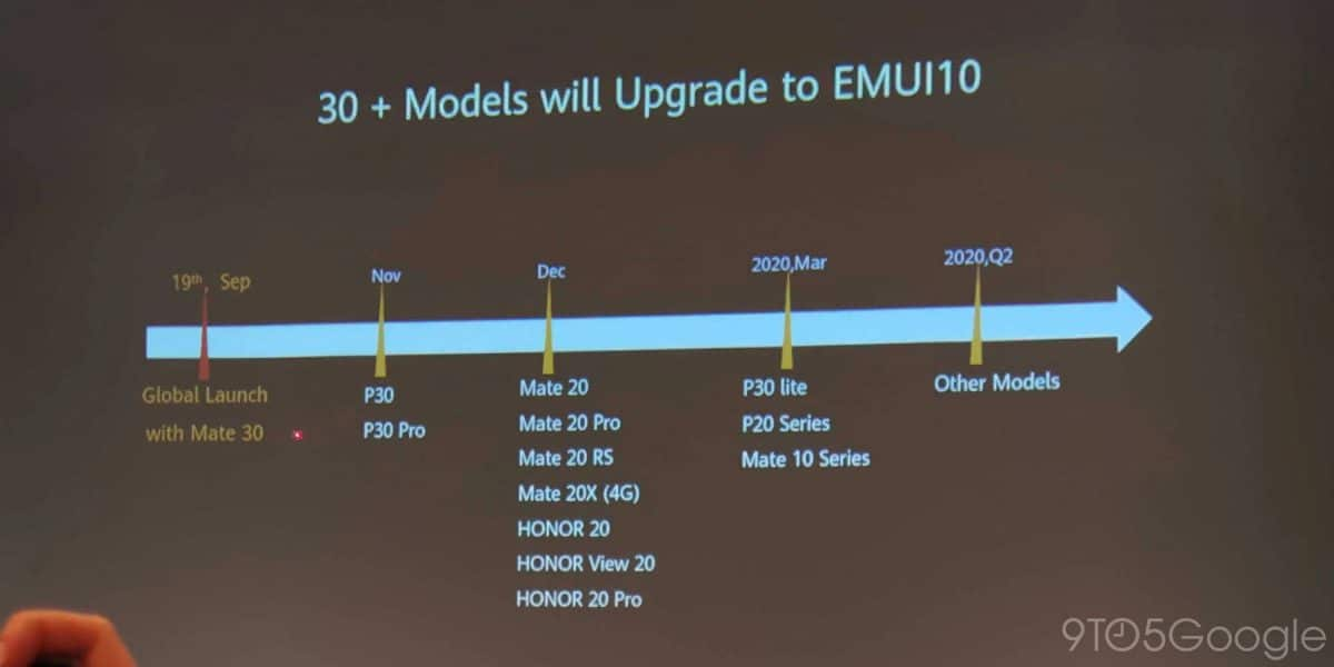 EMUI-10-update-roadmap