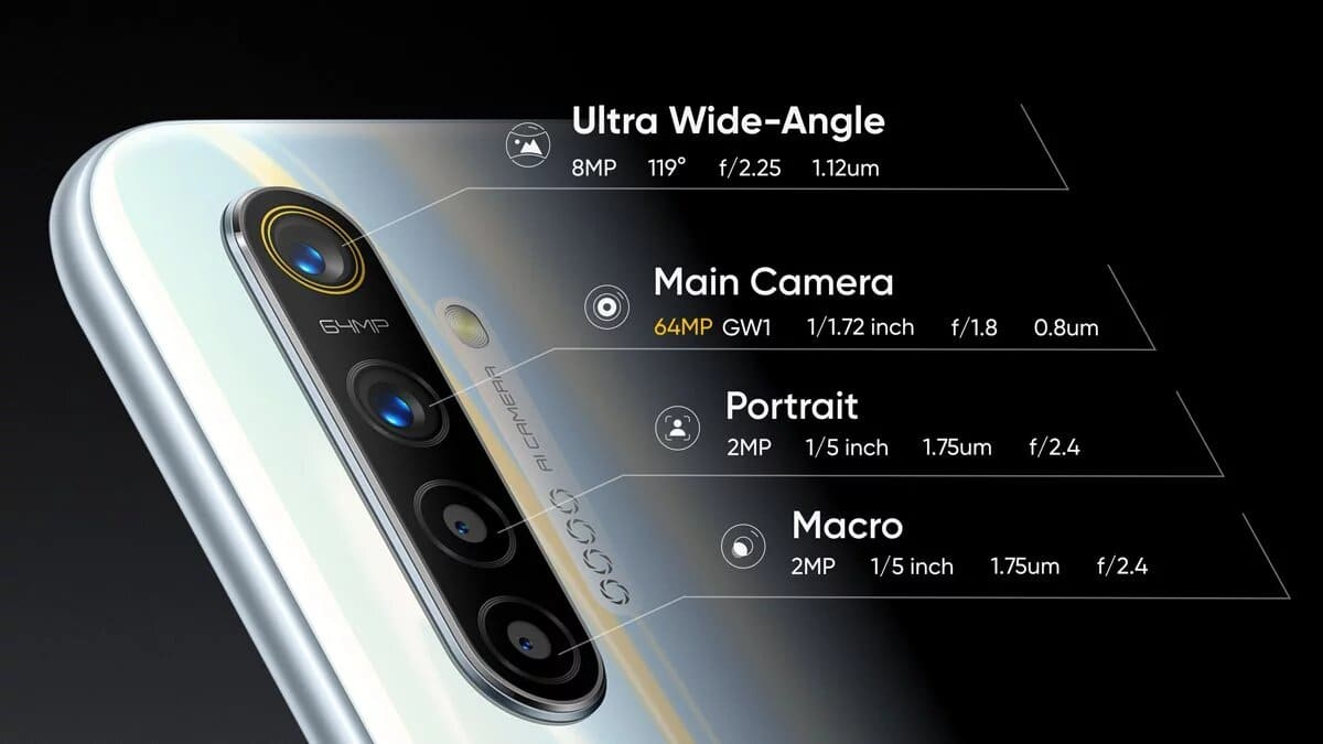 Realme XT Camera