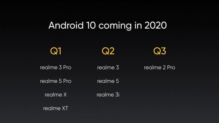 Realme-actualizacion-Android-10