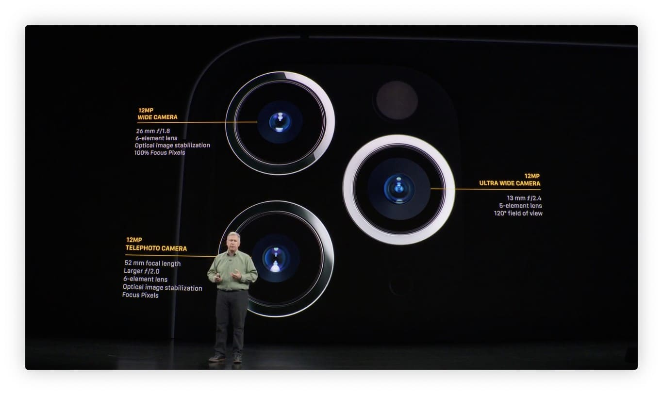 iPhone-Pro-Max-triple-camara