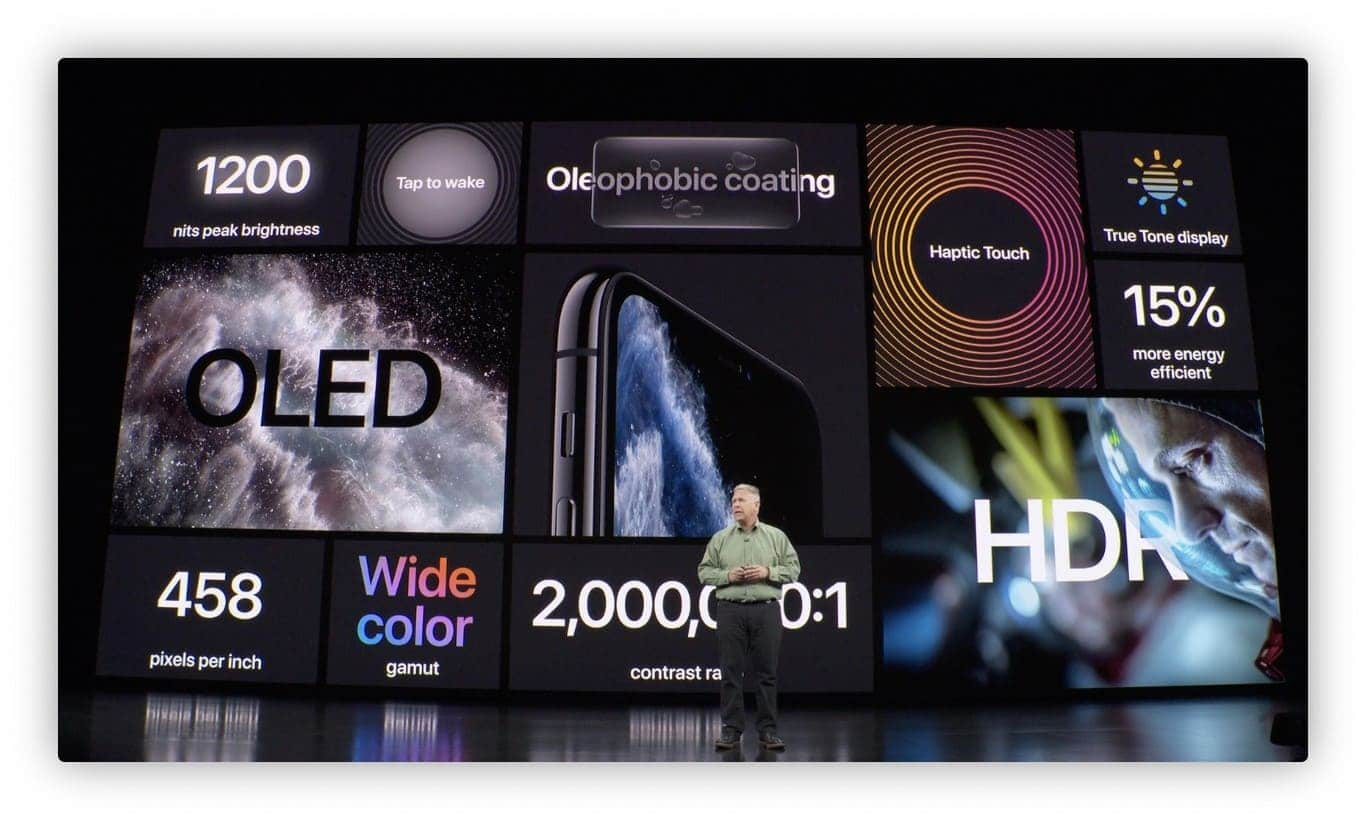 pantalla-iPhone-Pro