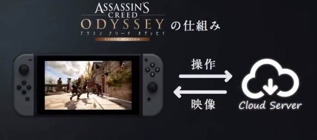 Assassins Creed videojuego streaming nintendo switch japón scaled