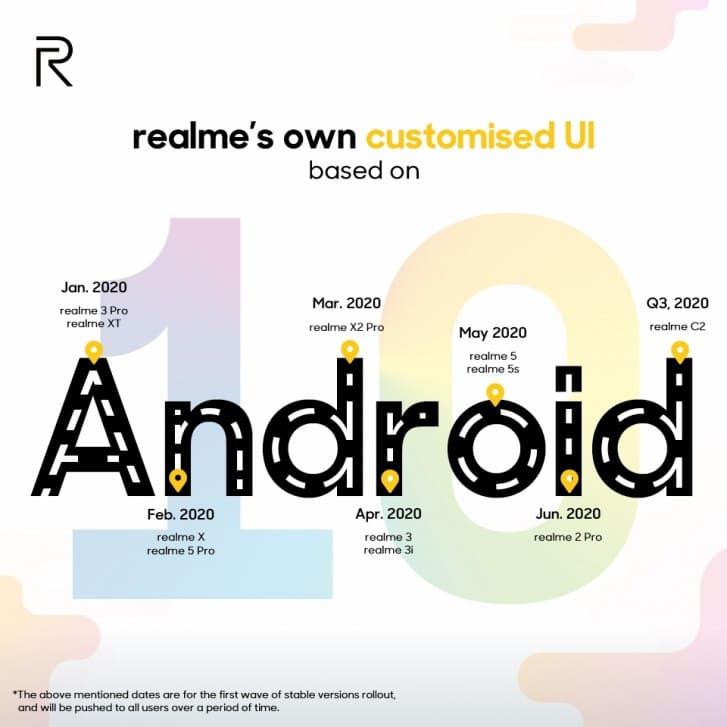 actualizaciones-realme-ColorOS-7