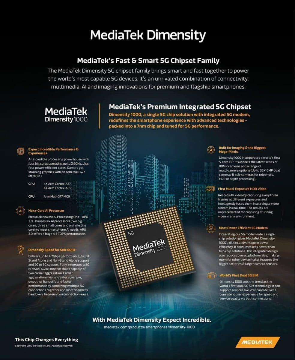 caracteristicas-mediatek-Dimensity-1000-5G