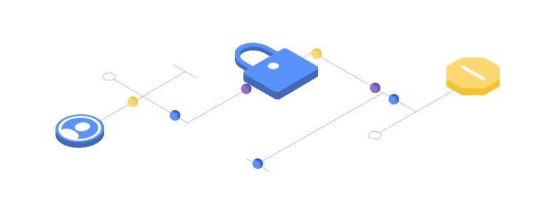 Data Transfer Project que es