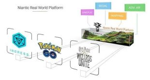 Niantic-real-world-platform