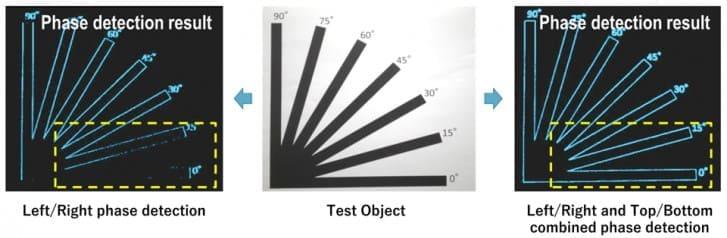 fase-deteccion-sony-2x2-OCL