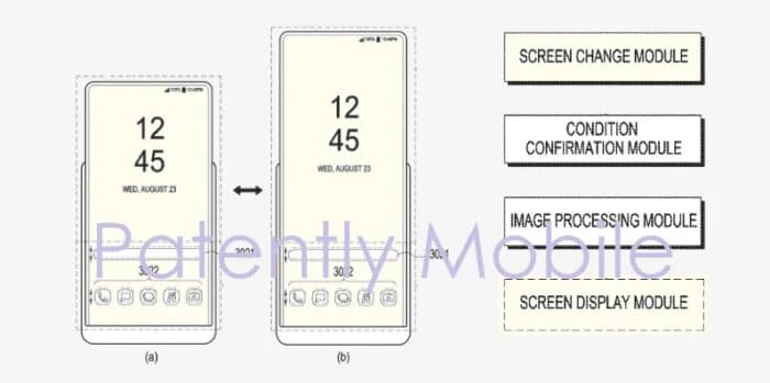 Samsung-patente-movil-expansible