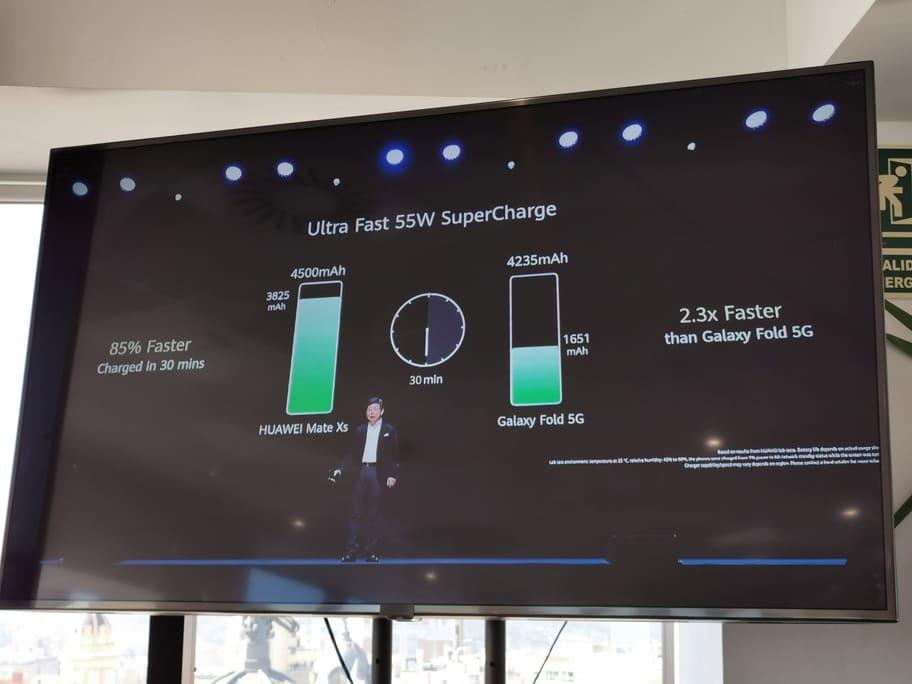 Huawei-Mate-Xs-bateria