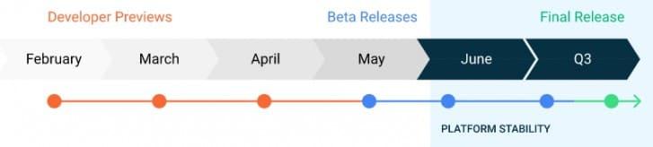 calendario-actualizaciones-Android-11
