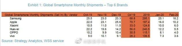 informe-xiaomi-tercer-fabricante-ventas-smartphones
