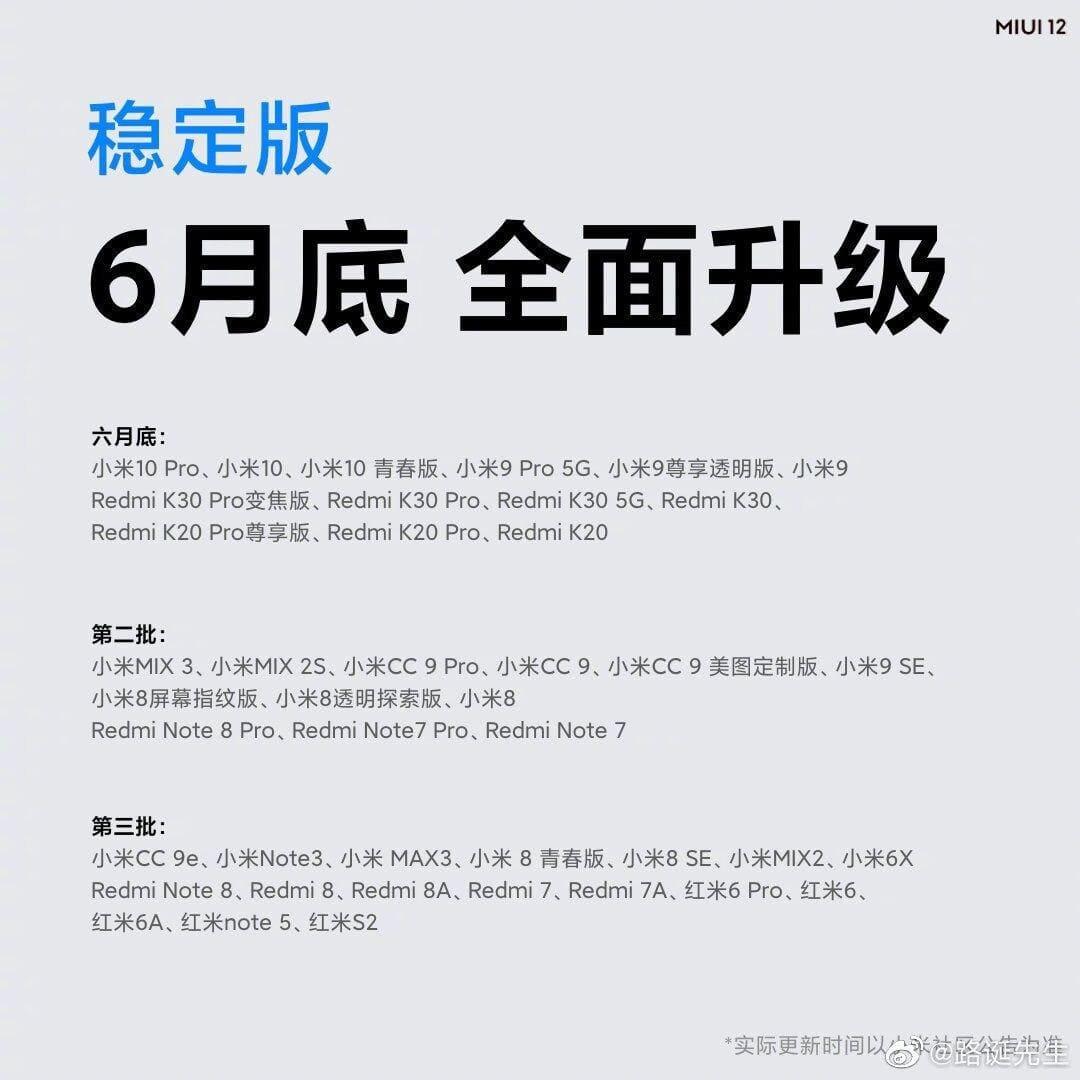 smartphones-actualizacion-MIUI-12-China