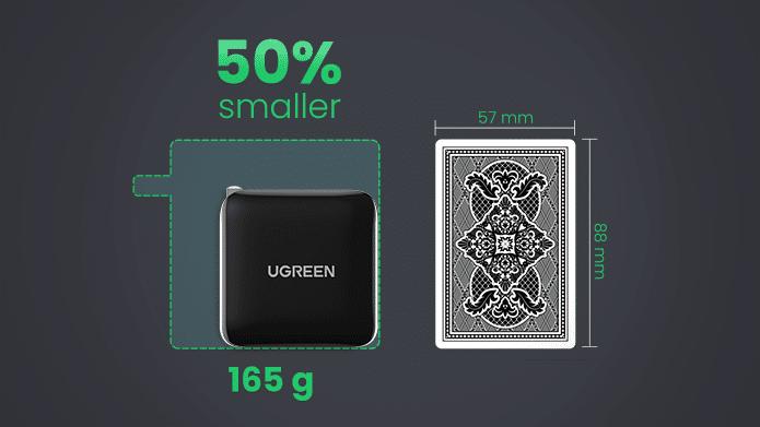 UGREEN-cargador-tecnologia-GaN