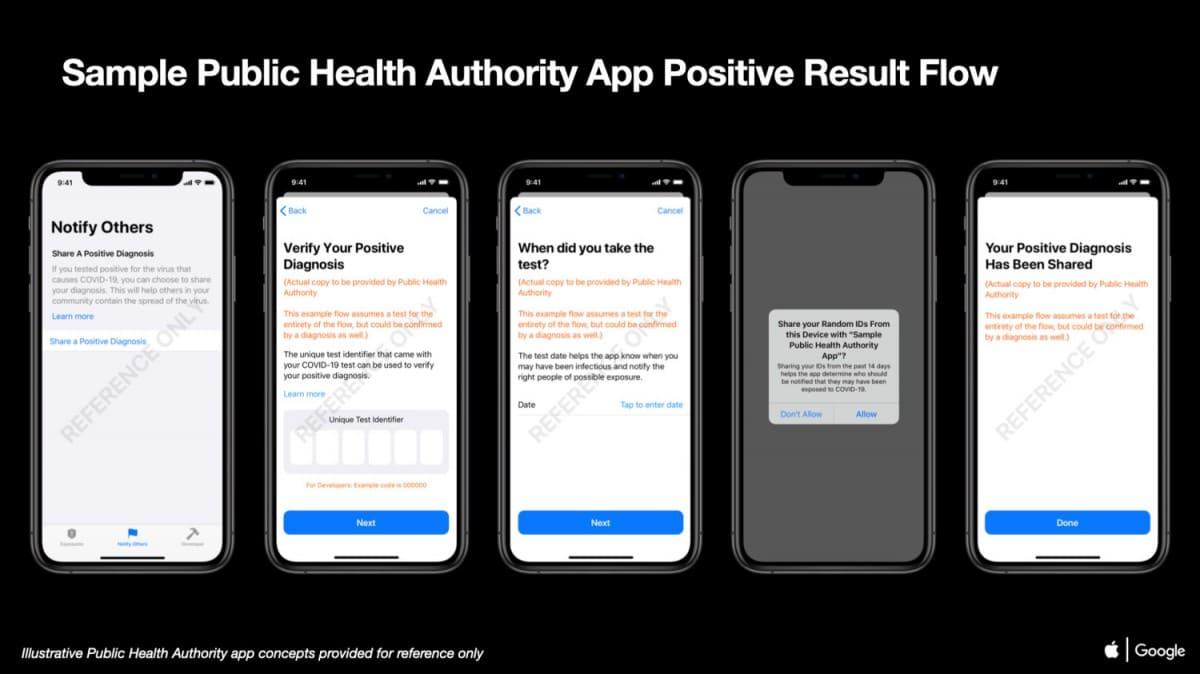 gobierno-app-iphone-API-Coronavirus.jpg