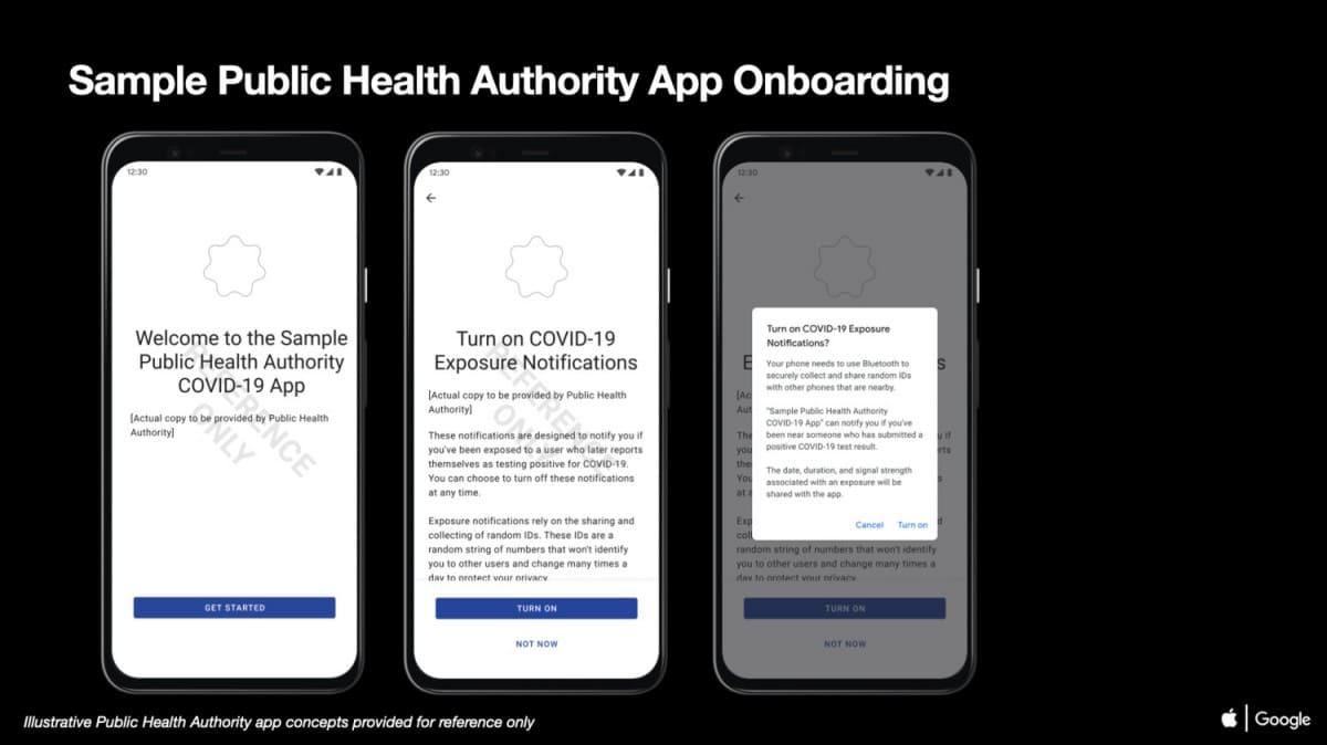 interface-Android-Google-y-Apple-API-Coronavirus