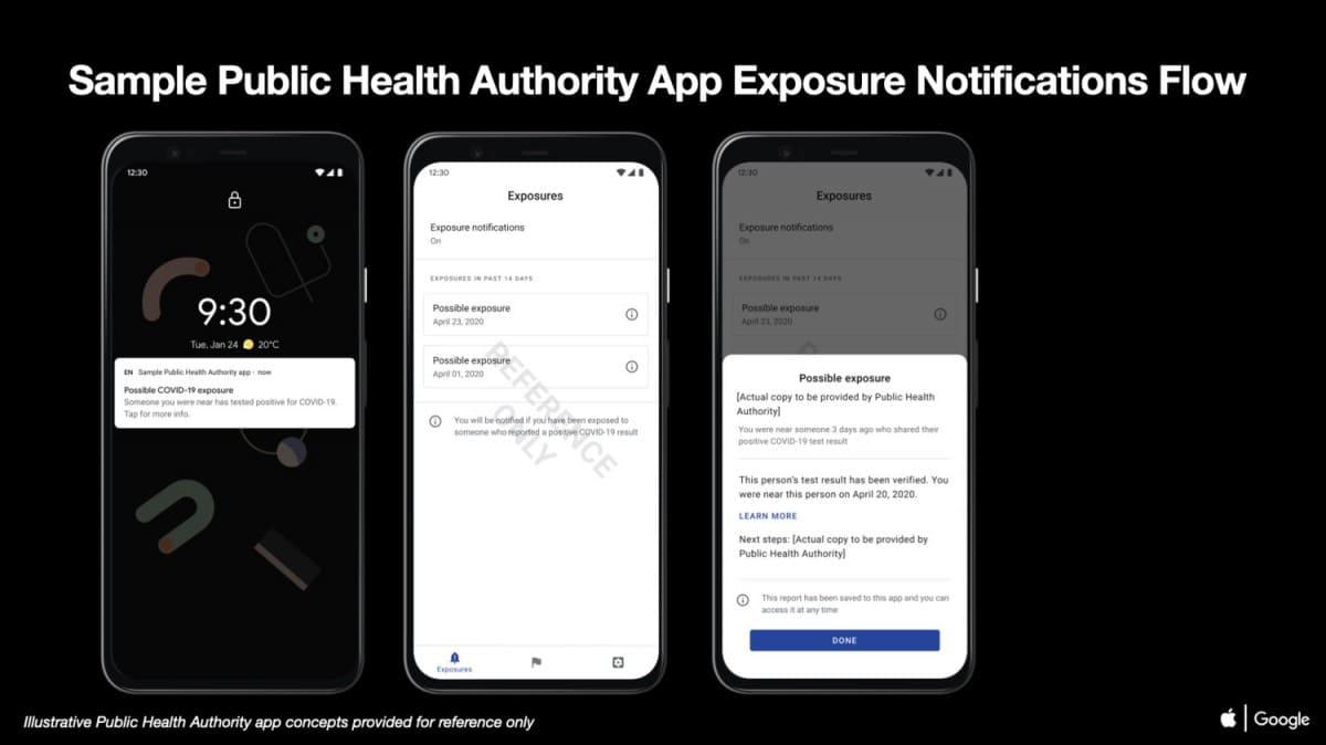 notificacion-iphone-Google-y-Apple-API-Coronavirus.jpg
