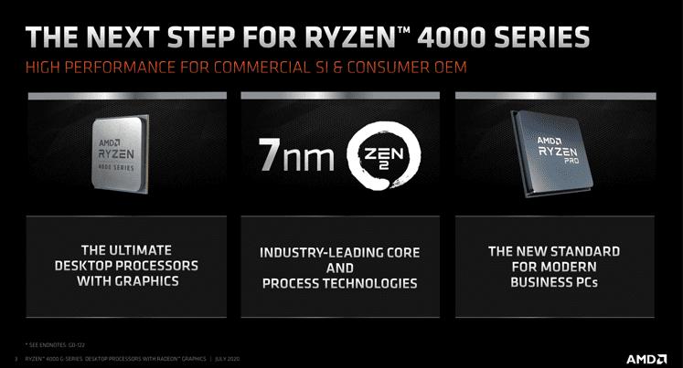 AMD-Ryzen-4000G