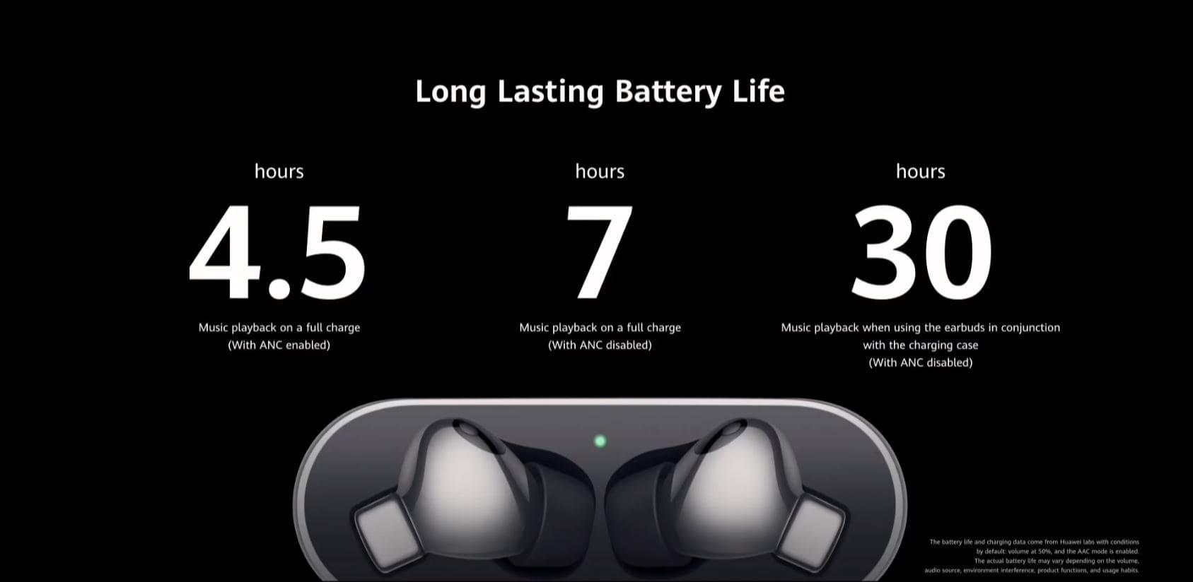 bateria-Huawei-FreeBuds-Pro