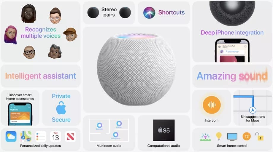 especificaciones-HomePod-Mini