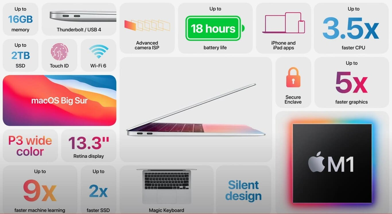 especificaciones-Apple-Mac-mini-primer-chipset-M1-2020