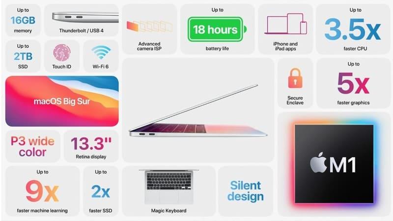 macbook-air-2021-especificaciones