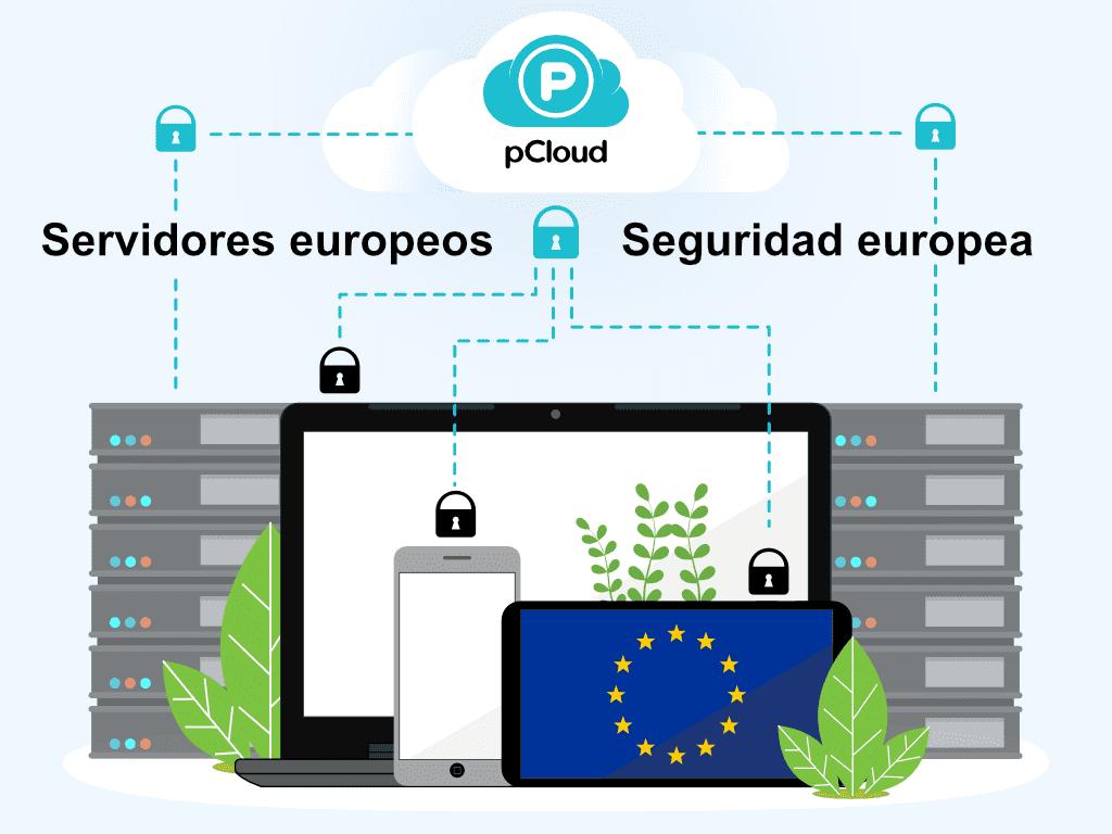 seguridad-pCloud-almacenamiento-nube