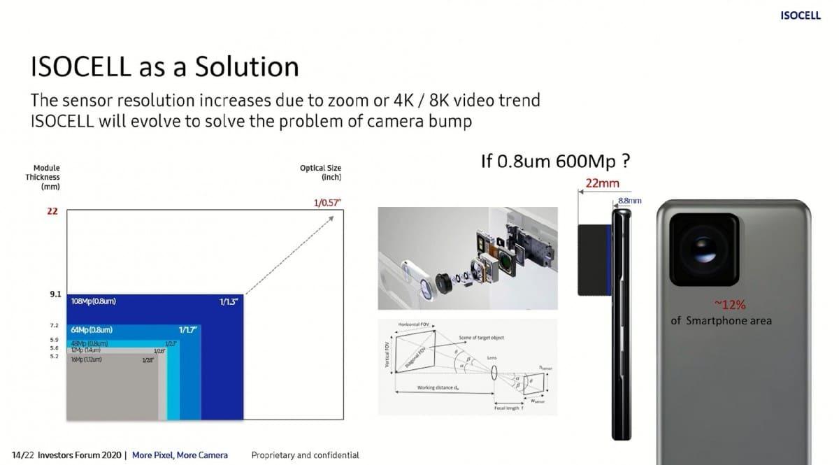 diapositiva-filtrada-Samsung-ISOCELL-600MP