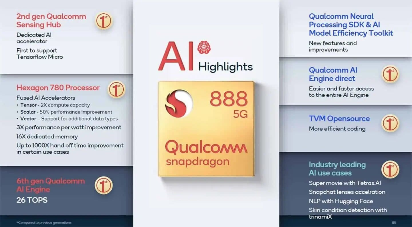 especificaciones-Qualcomm-Snapdragon-888