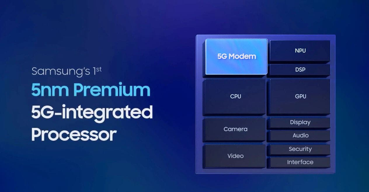 5G-modem-integrado-Samsung-Exynos-2100