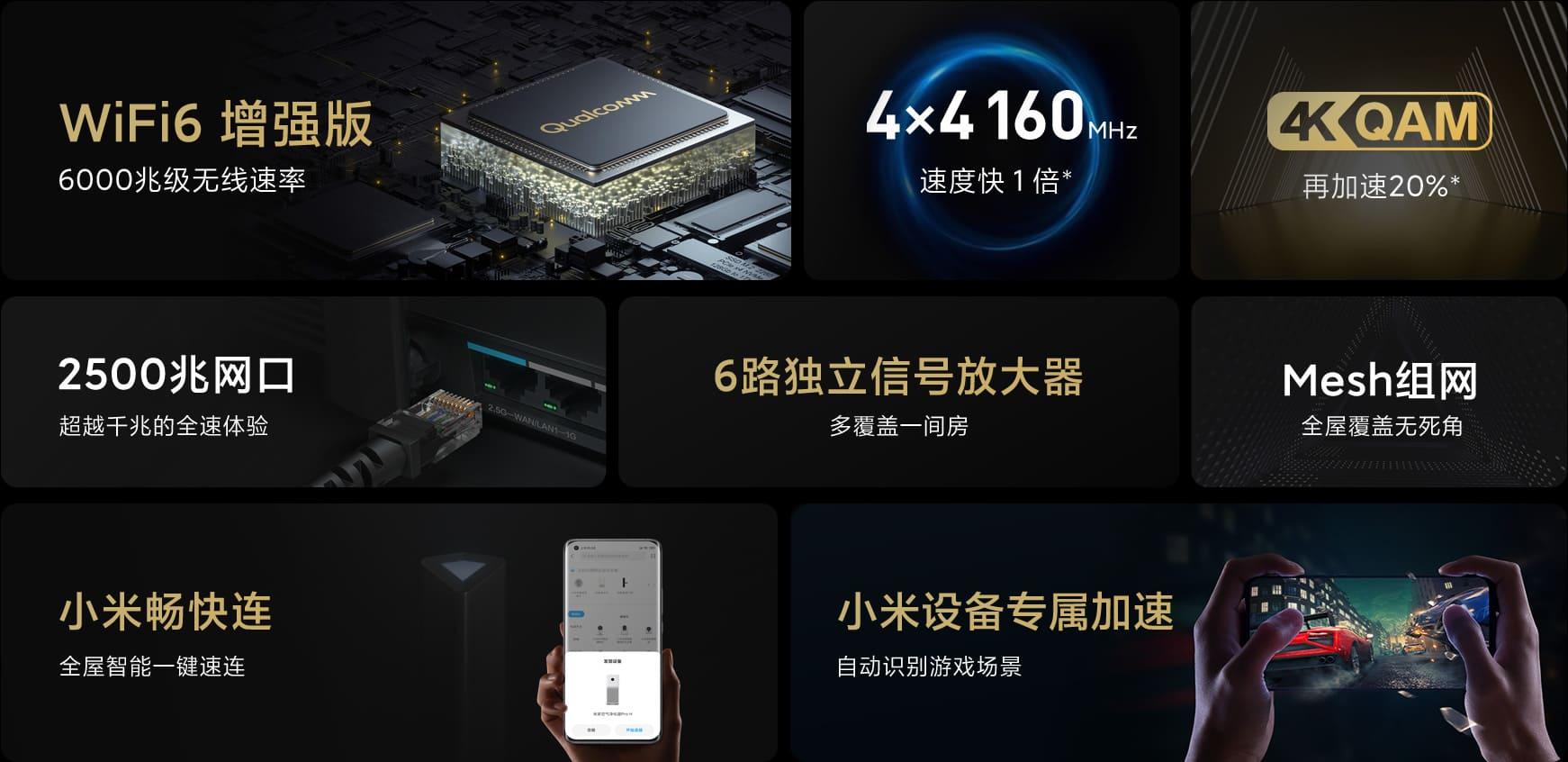 especificaciones-Xiaomi-AX6000