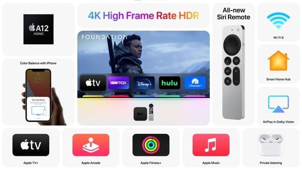 apple-tv-4k-2021-siri-remote-caracteristicas-tecnicas-especificaciones-presentacion