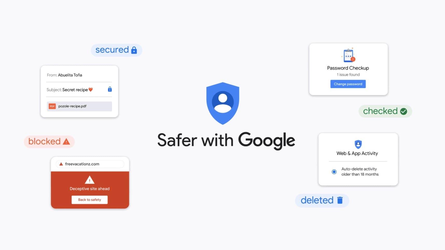 mejoras-seguridad-Google-marzo-2021