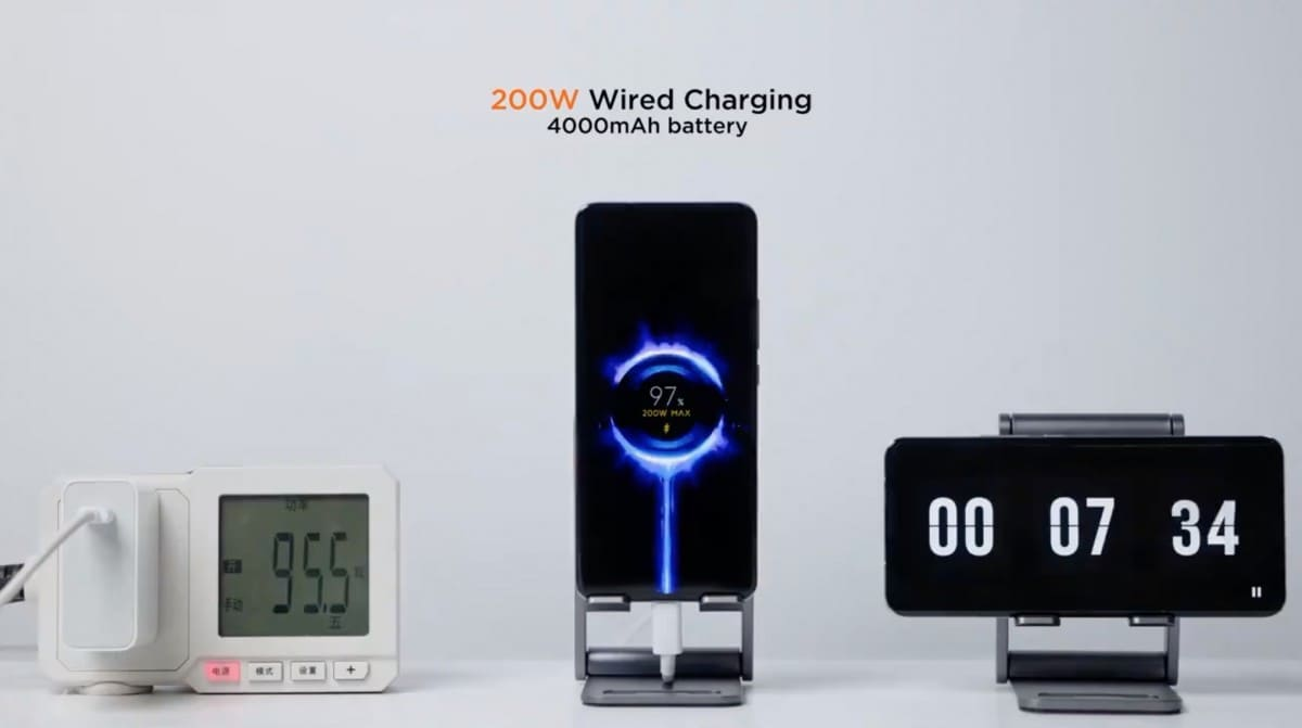 resultados-Xiaomi-HyperCharge-cargador-200W