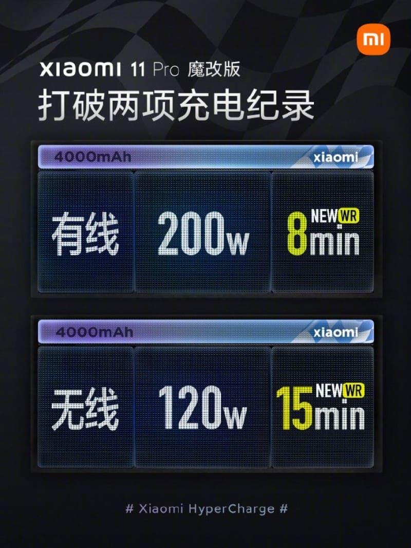 HyperCharger-200W-Xiaomi