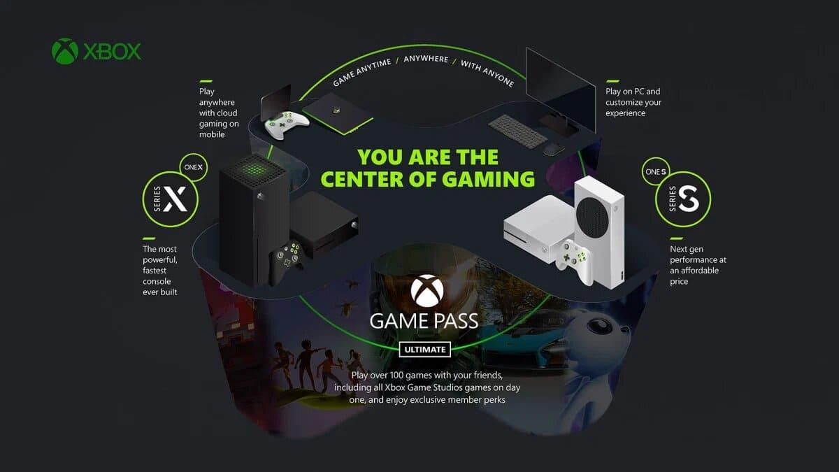 Xbox-compatibilidad-dispositivos