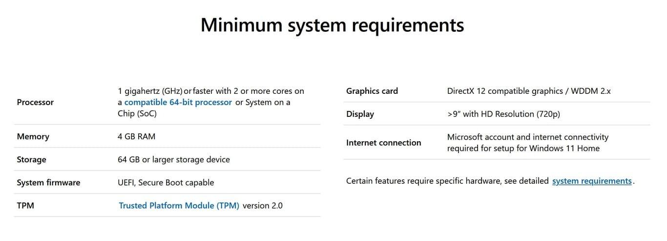 requisitos-Windows-11