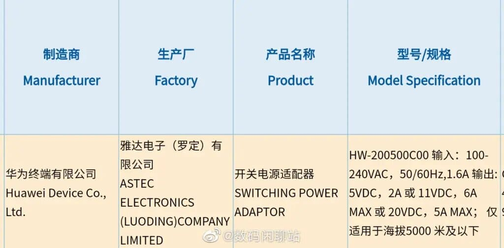cargador-100W-Huawei-patente-2021