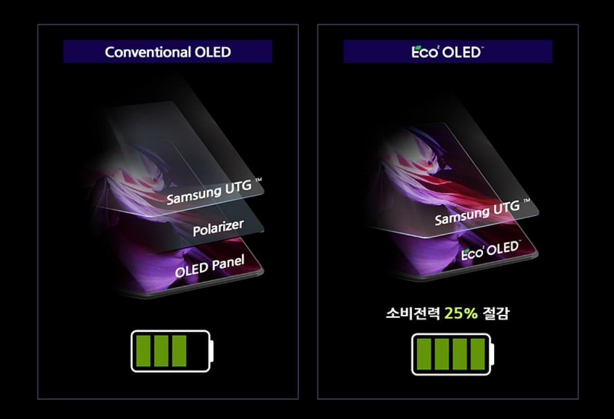 tecnologia-pantalla-Eco²OLED-Samsung