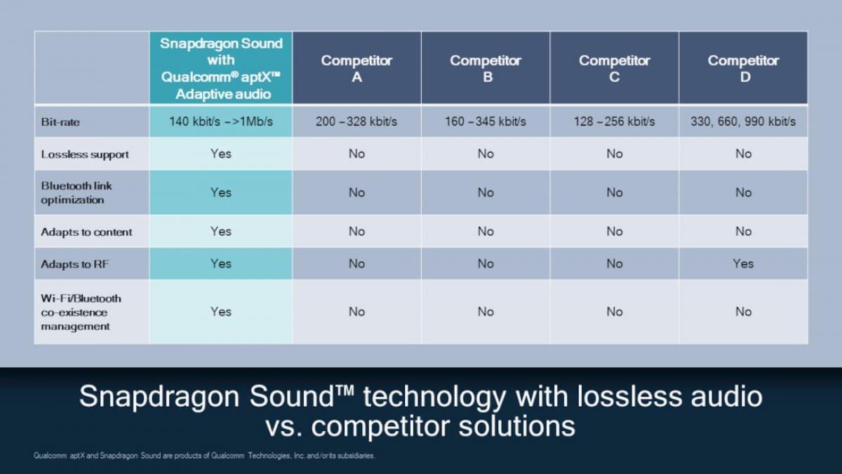 comparacion-tecnologia-lossless-audio