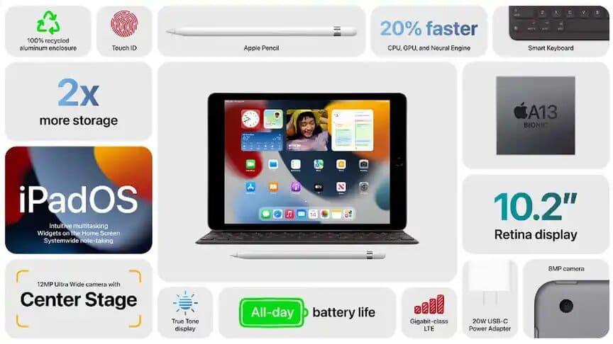 especificaciones-iPad-10.2-pulgadas-2021